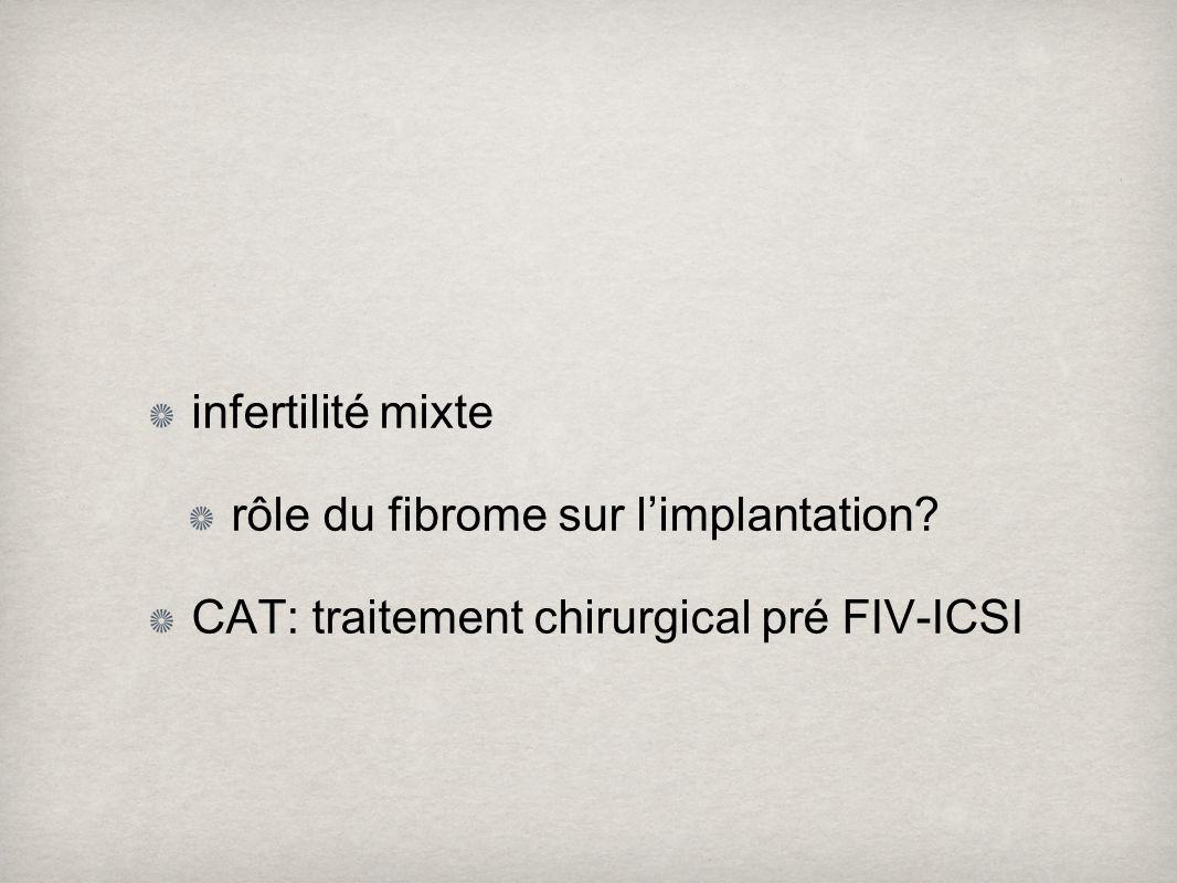 infertilité mixte rôle du fibrome sur l'implantation CAT: traitement chirurgical pré FIV-ICSI