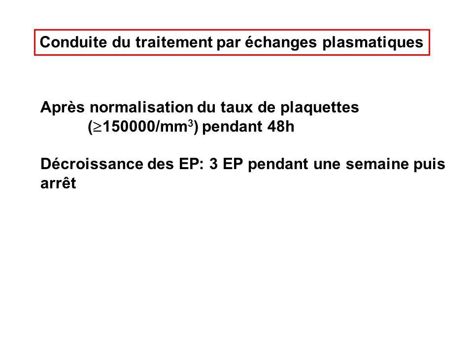 Conduite du traitement par échanges plasmatiques