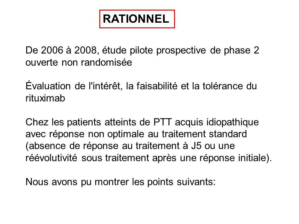 RATIONNEL De 2006 à 2008, étude pilote prospective de phase 2 ouverte non randomisée.