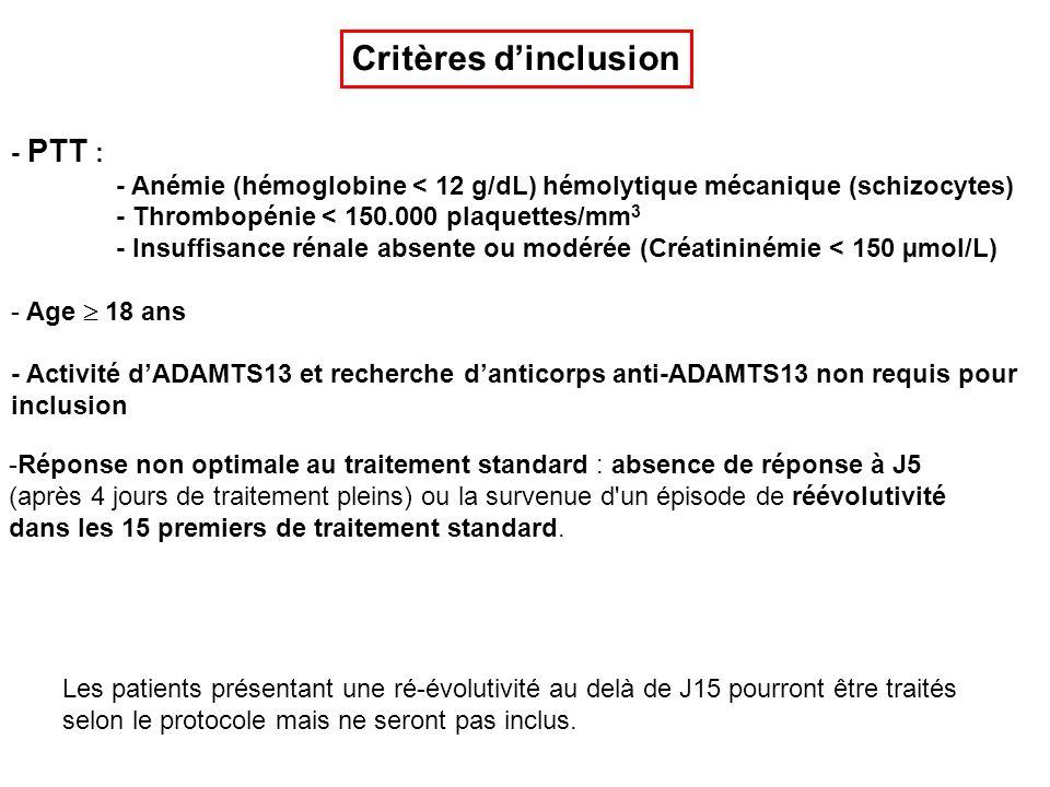 Critères d'inclusion - PTT :