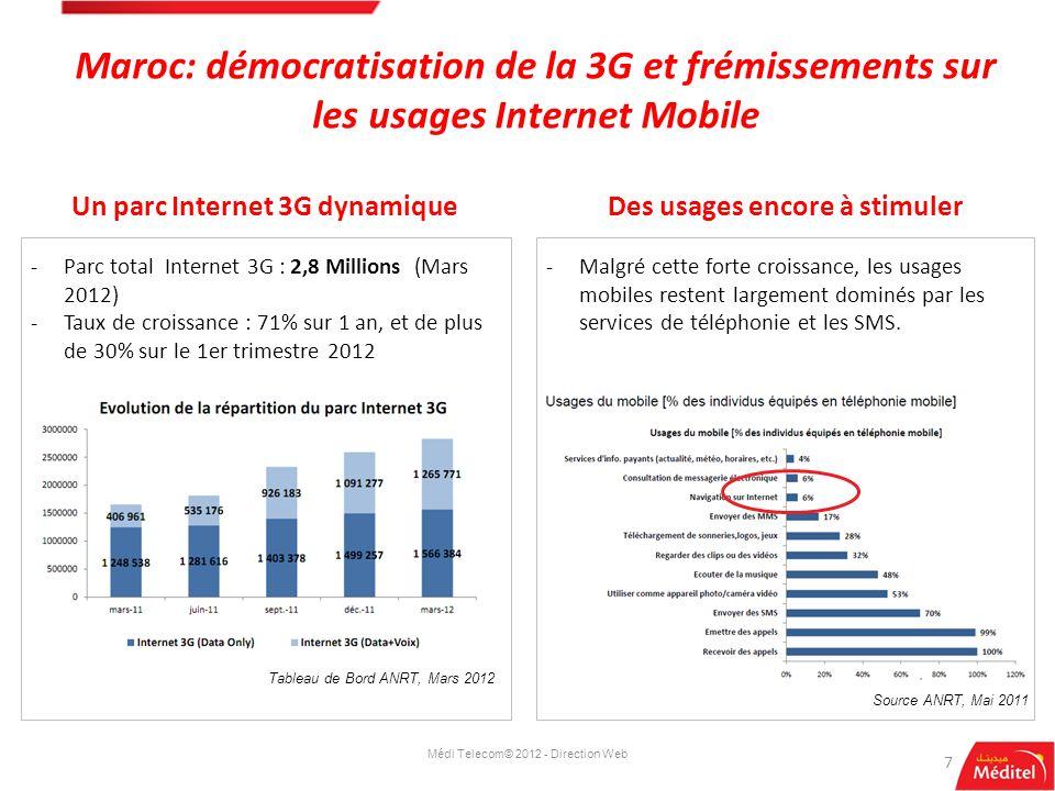 Un parc Internet 3G dynamique Des usages encore à stimuler