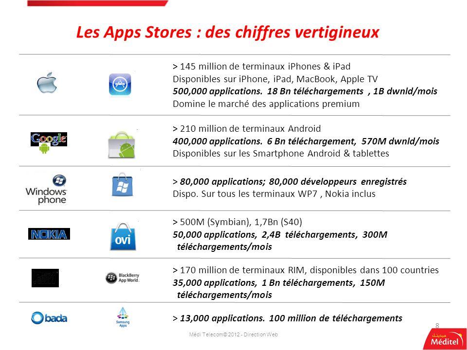 Les Apps Stores : des chiffres vertigineux
