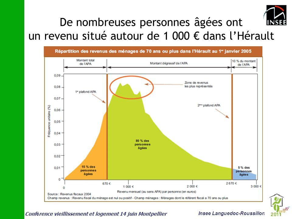 De nombreuses personnes âgées ont un revenu situé autour de 1 000 € dans l'Hérault