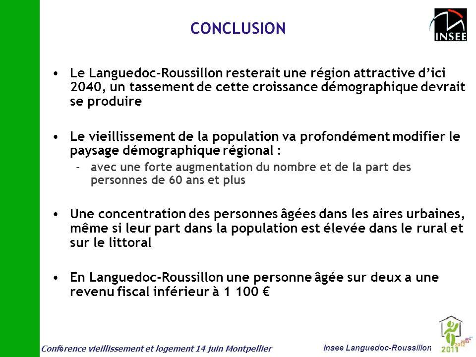 CONCLUSION Le Languedoc-Roussillon resterait une région attractive d'ici 2040, un tassement de cette croissance démographique devrait se produire.