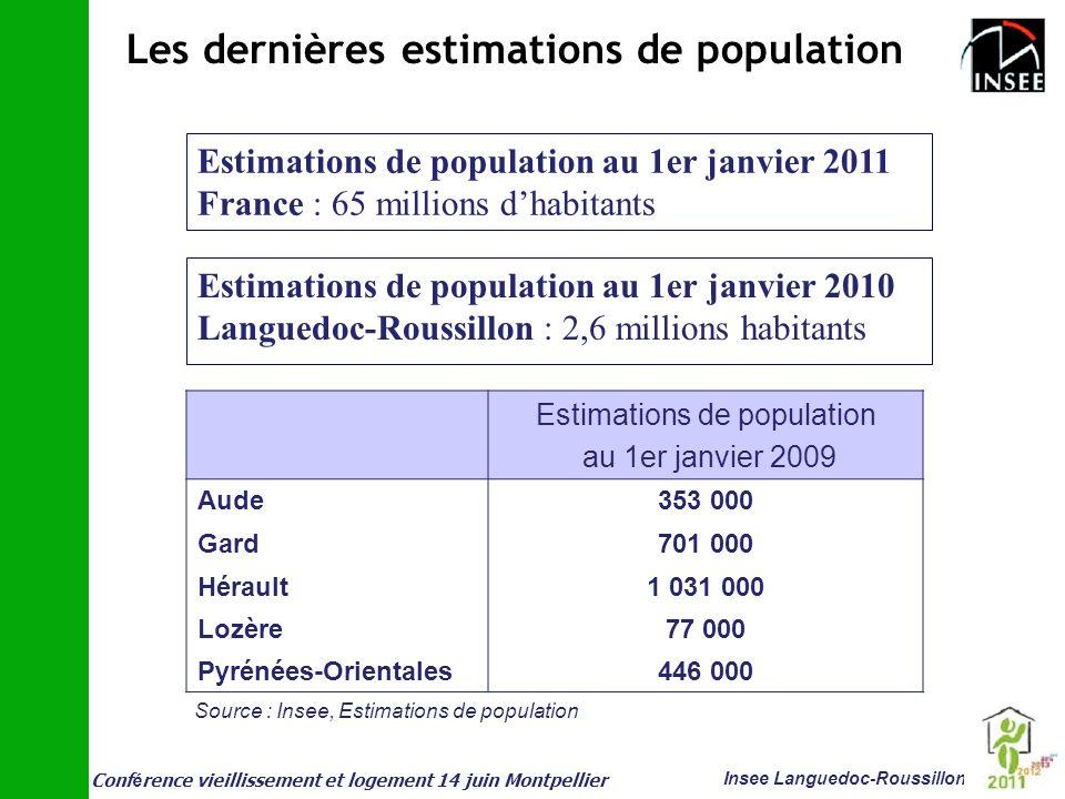 Les dernières estimations de population