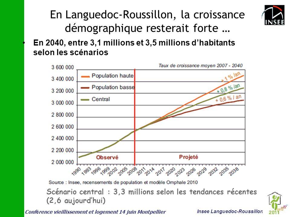 En Languedoc-Roussillon, la croissance démographique resterait forte …
