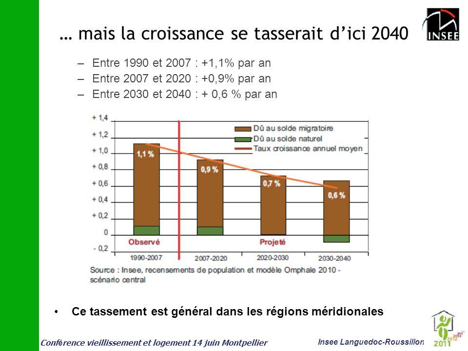 … mais la croissance se tasserait d'ici 2040
