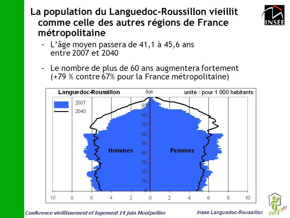 La population du Languedoc-Roussillon vieillit comme celle des autres régions de France métropolitaine