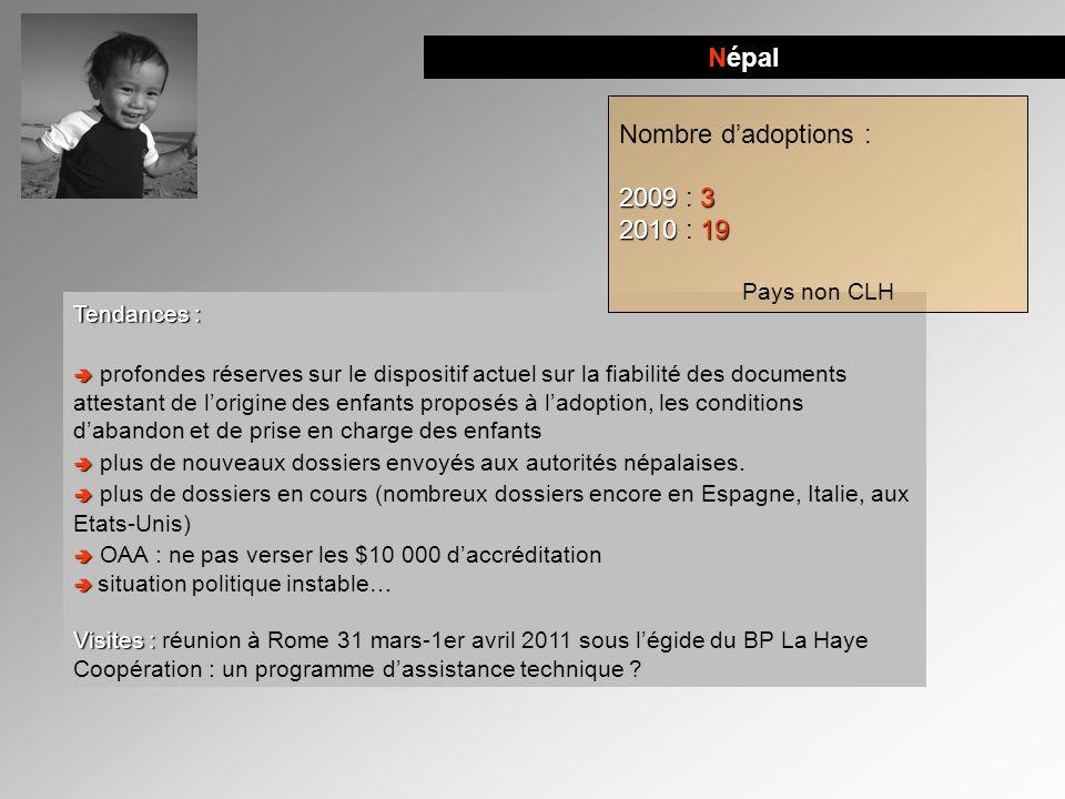 Népal Nombre d'adoptions : 2009 : 3 2010 : 19 Pays non CLH Tendances :
