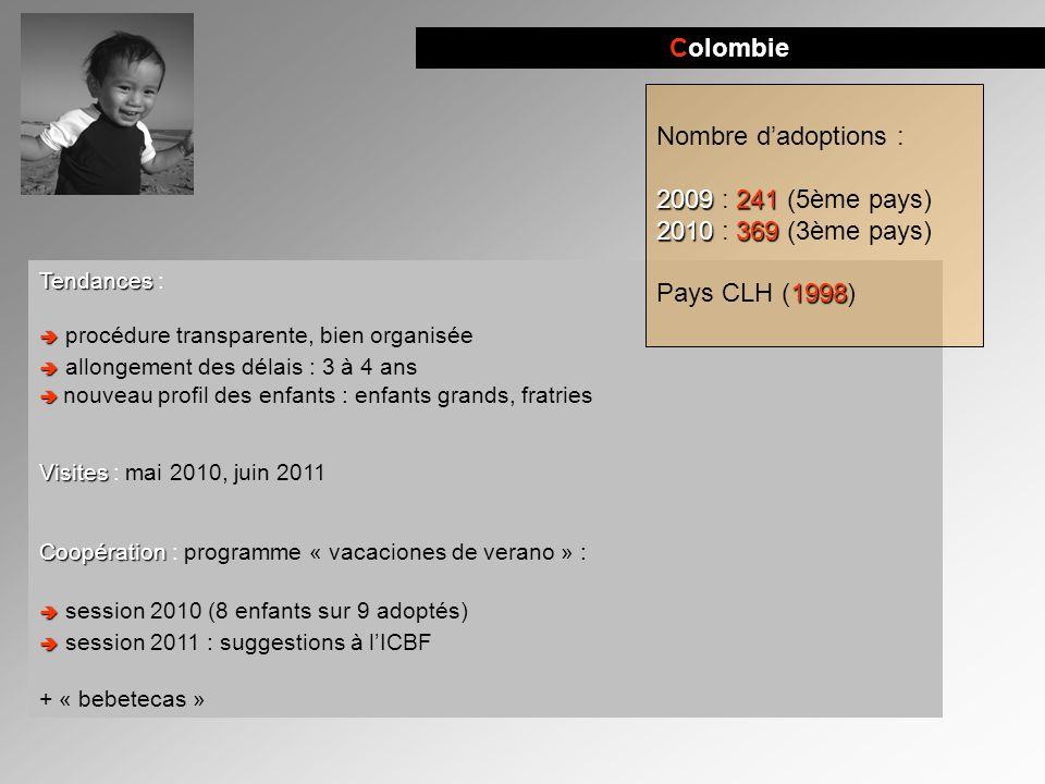 Colombie Nombre d'adoptions : 2009 : 241 (5ème pays)