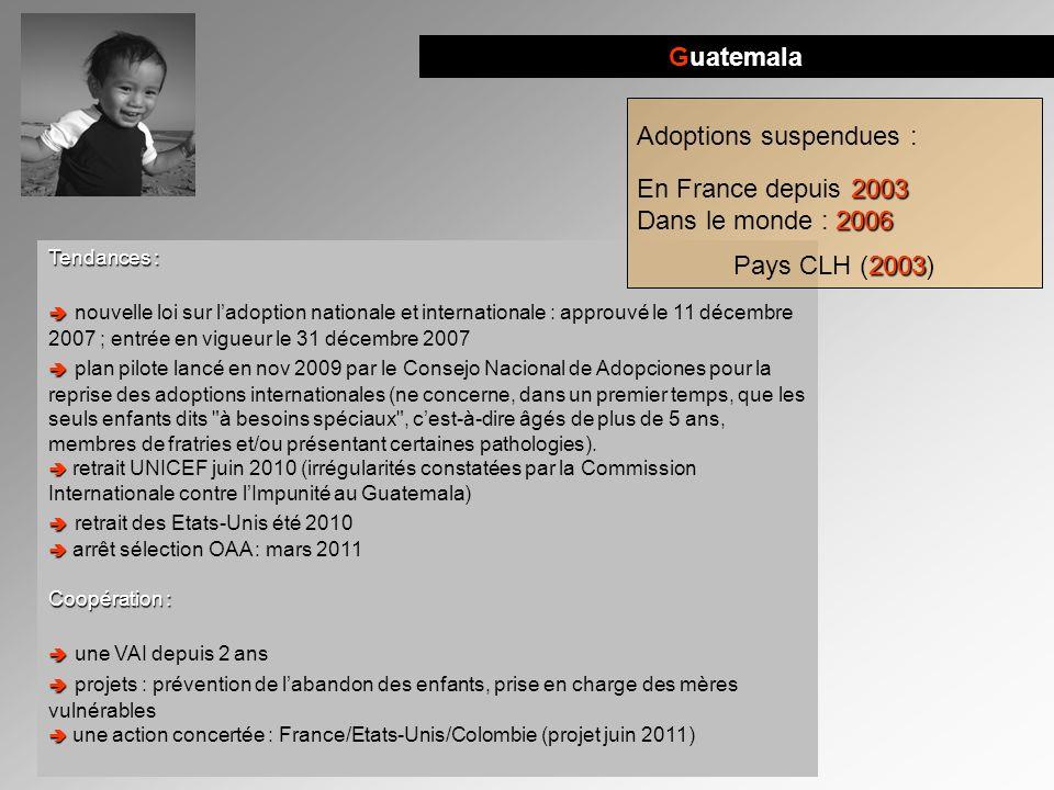 Adoptions suspendues : En France depuis 2003 Dans le monde : 2006