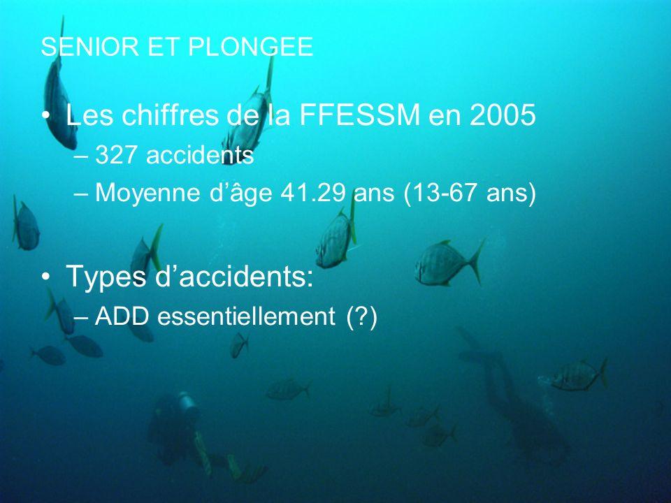Les chiffres de la FFESSM en 2005