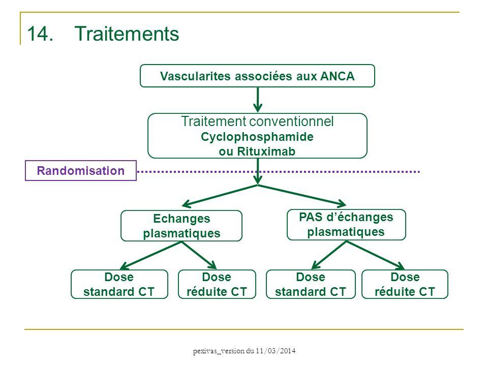 14. Traitements Traitement conventionnel Cyclophosphamide
