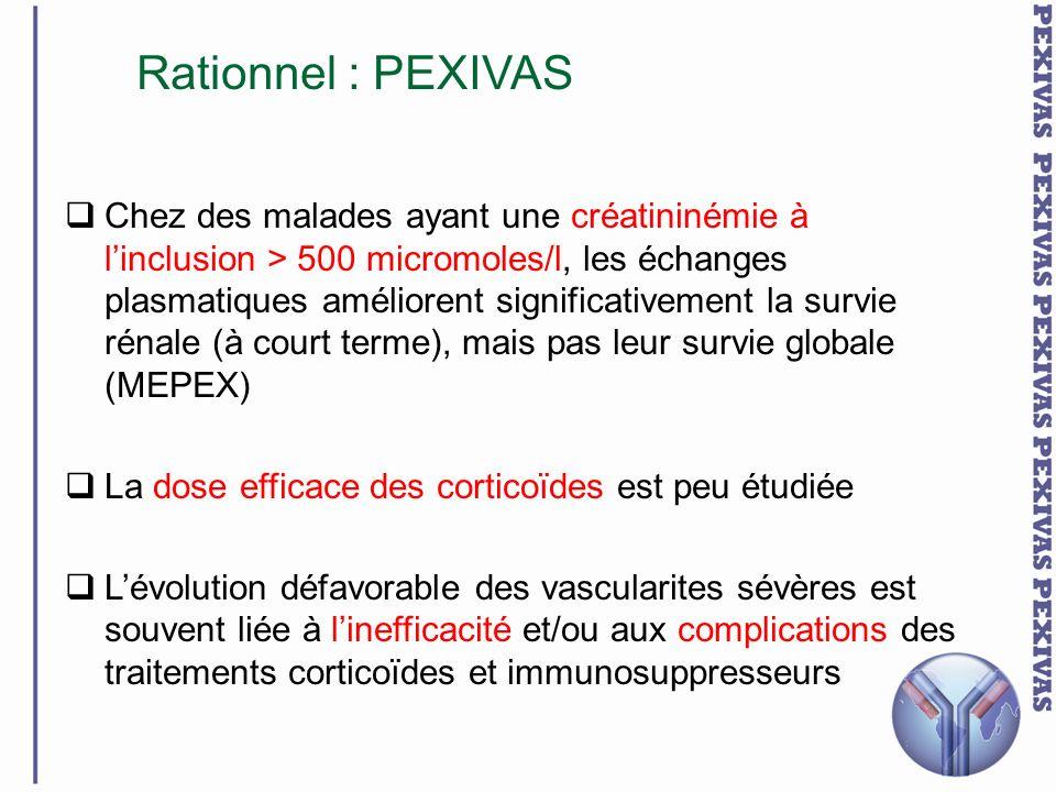 Rationnel : PEXIVAS