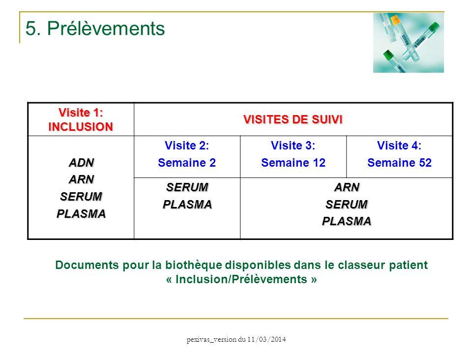 5. Prélèvements Visite 1: INCLUSION VISITES DE SUIVI ADN ARN SERUM