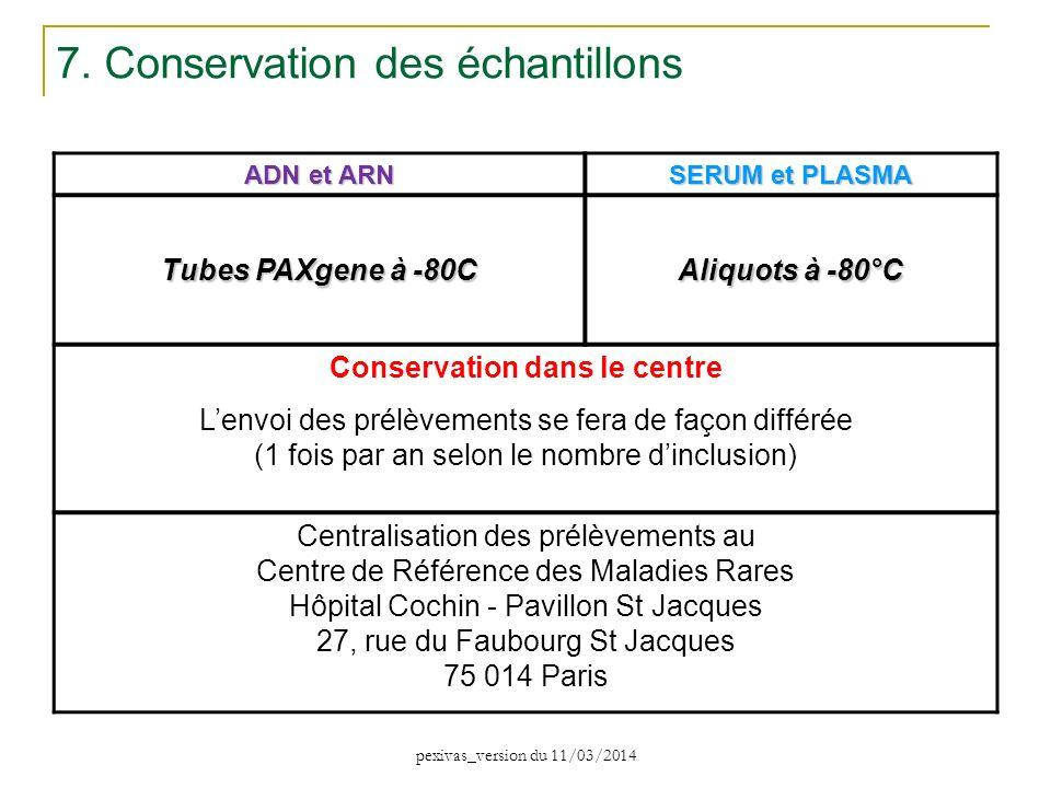 Conservation dans le centre