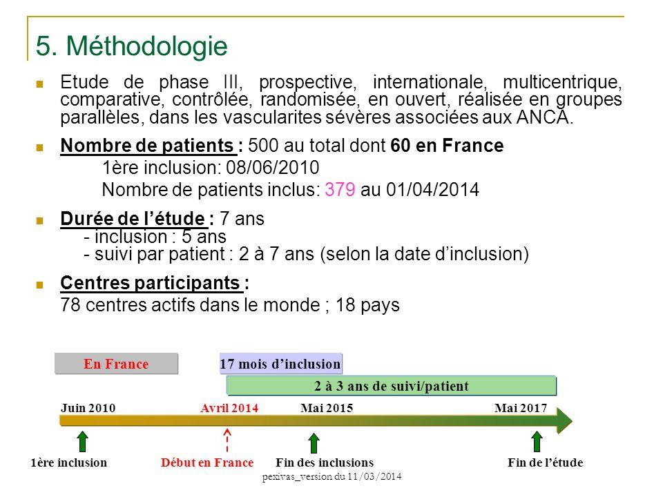 5. Méthodologie
