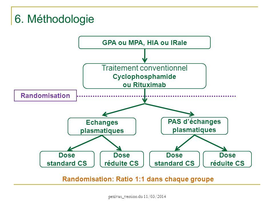 Echanges plasmatiques PAS d'échanges plasmatiques
