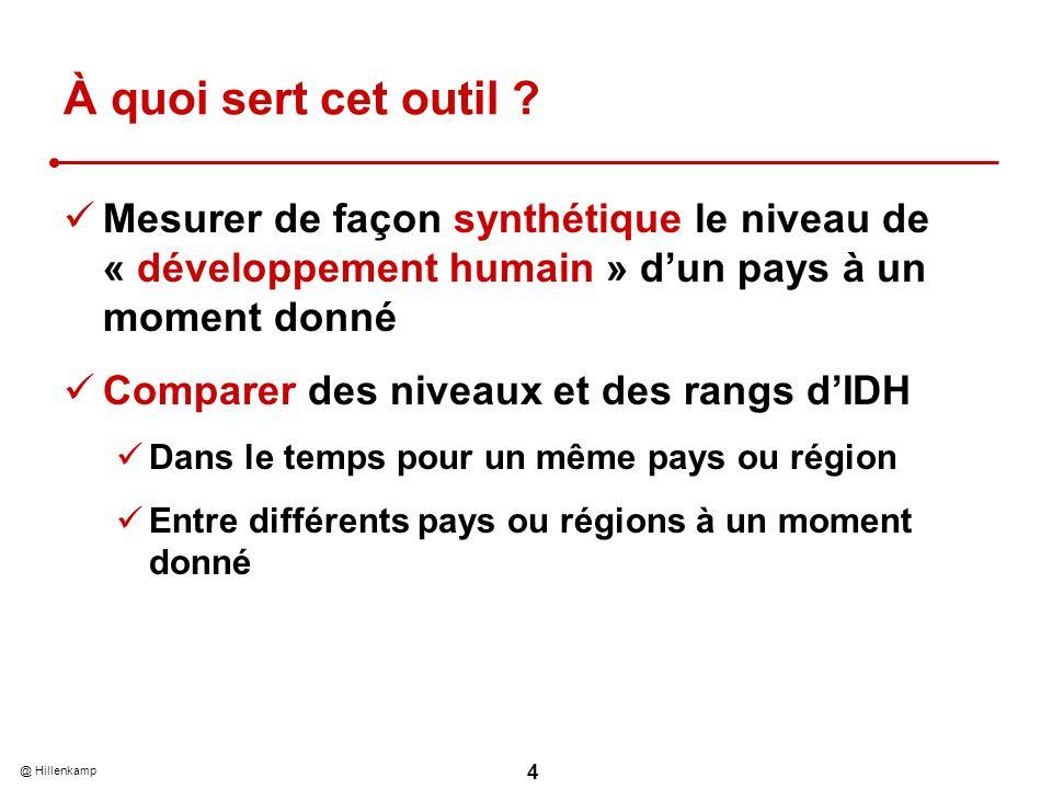 À quoi sert cet outil Mesurer de façon synthétique le niveau de « développement humain » d'un pays à un moment donné.