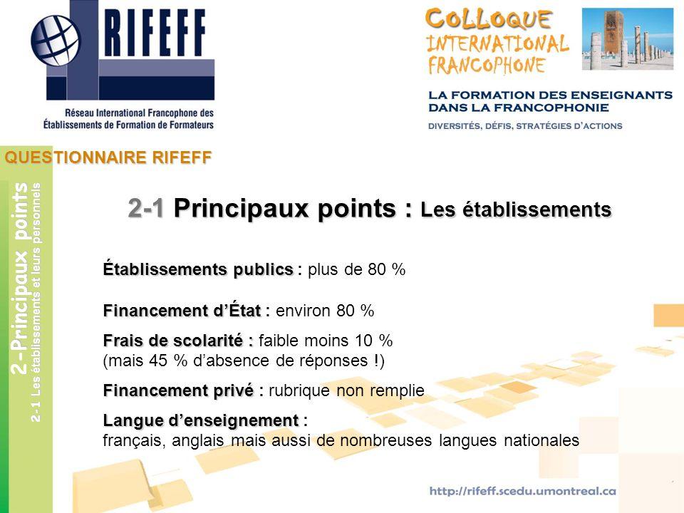 2-1 Principaux points : Les établissements