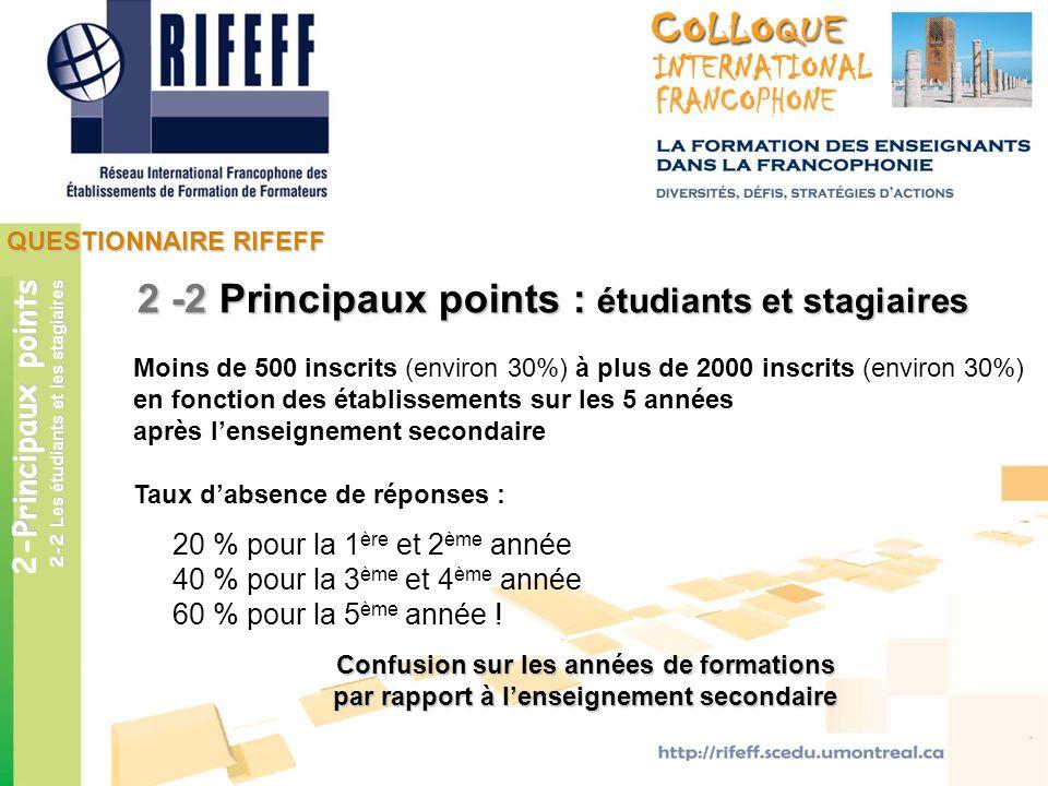 2 -2 Principaux points : étudiants et stagiaires