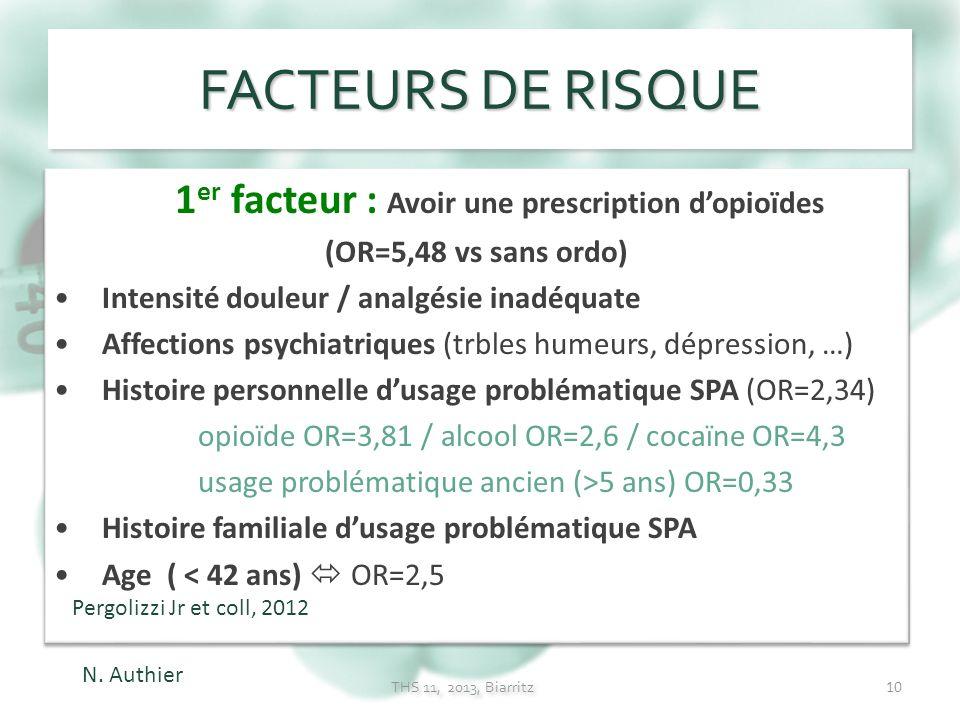 1er facteur : Avoir une prescription d'opioïdes