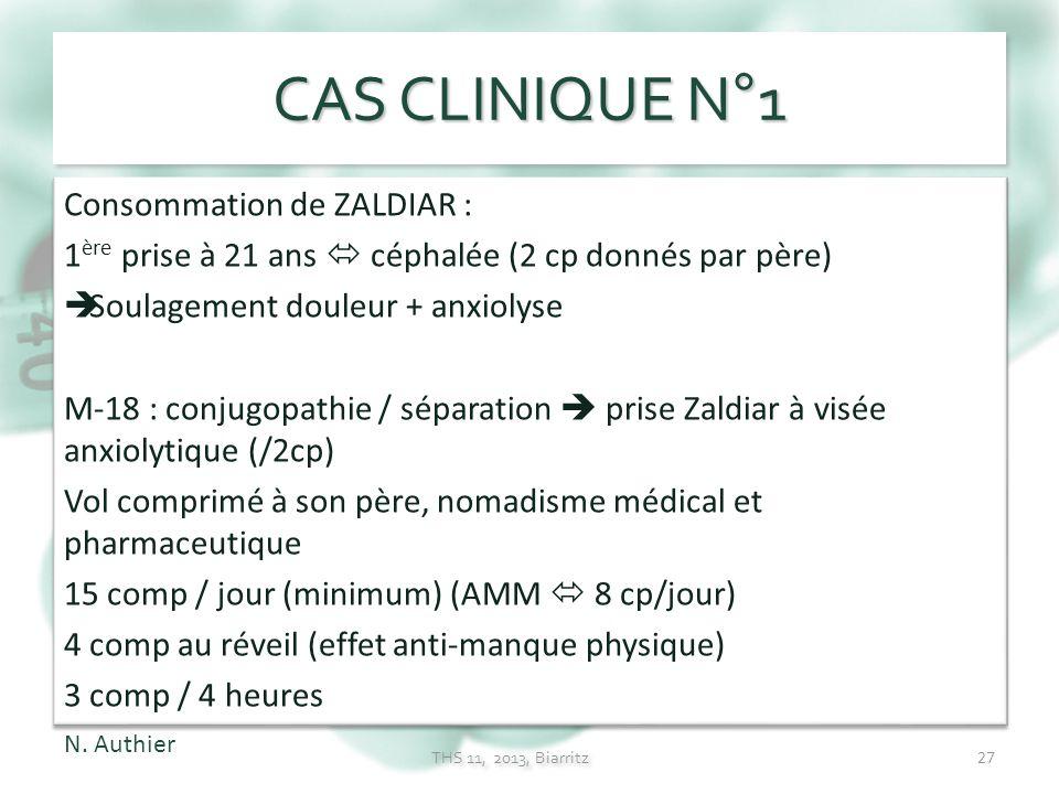 CAS CLINIQUE N°1 Consommation de ZALDIAR :