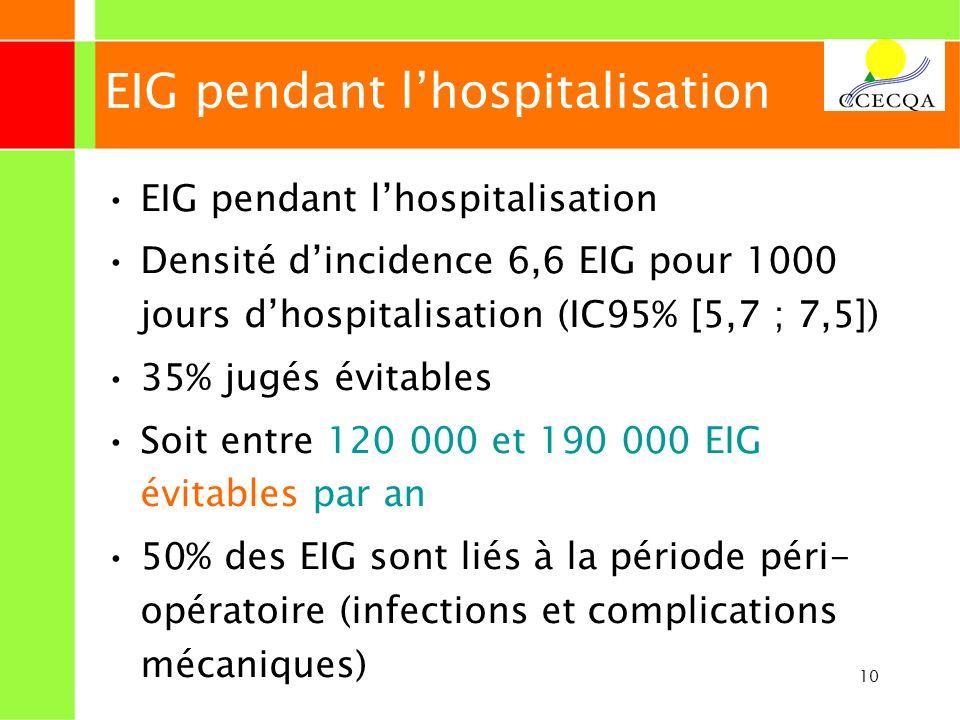 EIG pendant l'hospitalisation
