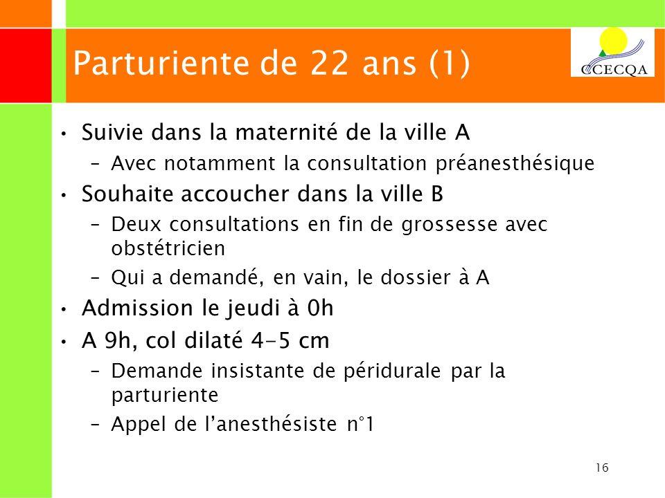 Parturiente de 22 ans (1) Suivie dans la maternité de la ville A