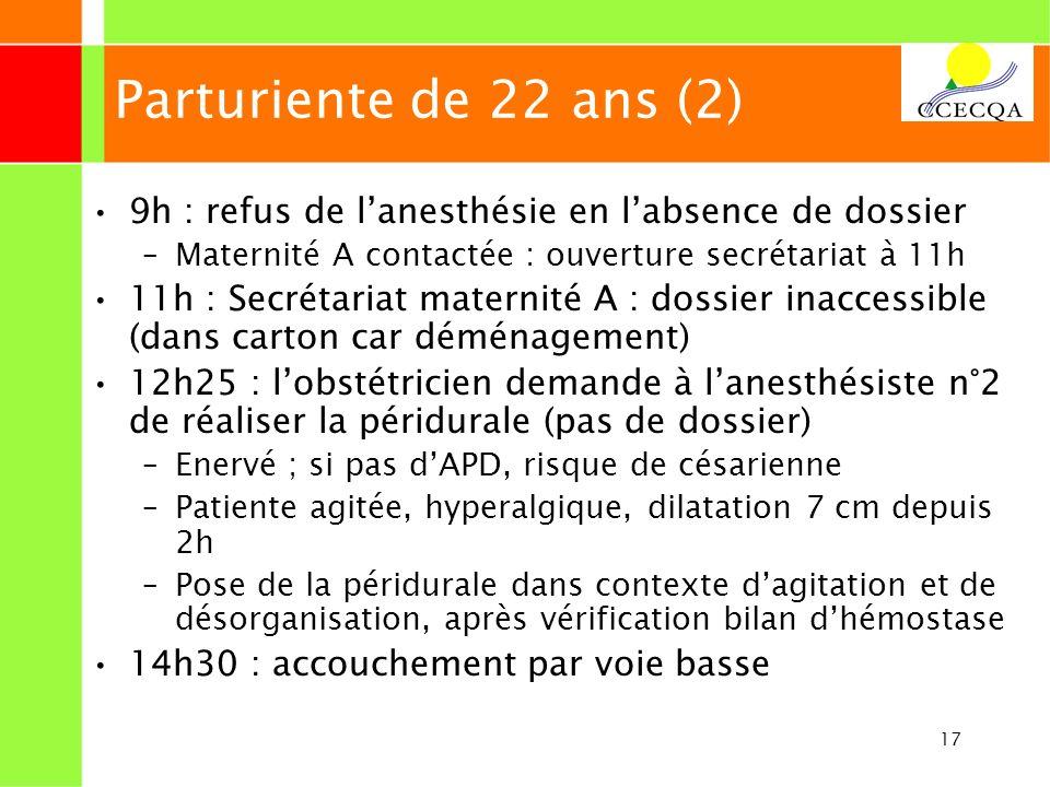 Parturiente de 22 ans (2) 9h : refus de l'anesthésie en l'absence de dossier. Maternité A contactée : ouverture secrétariat à 11h.