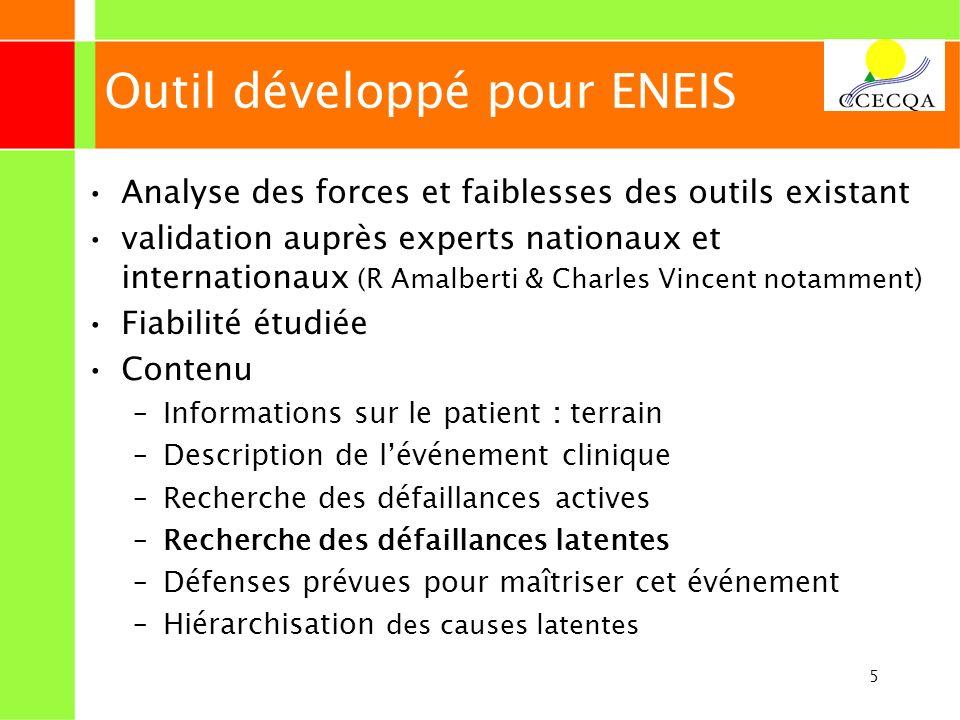 Outil développé pour ENEIS