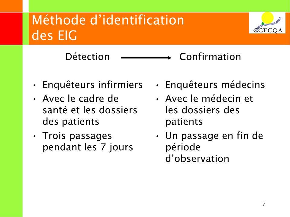 Méthode d'identification des EIG