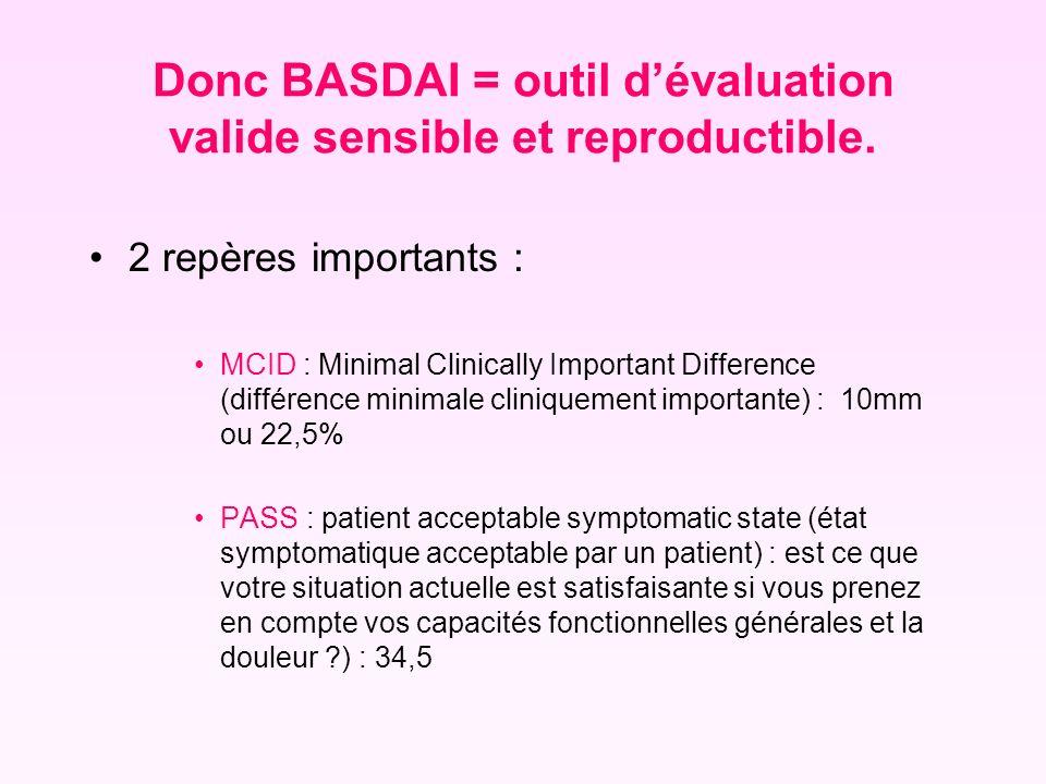 Donc BASDAI = outil d'évaluation valide sensible et reproductible.