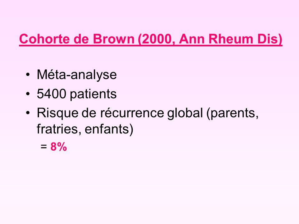Cohorte de Brown (2000, Ann Rheum Dis)