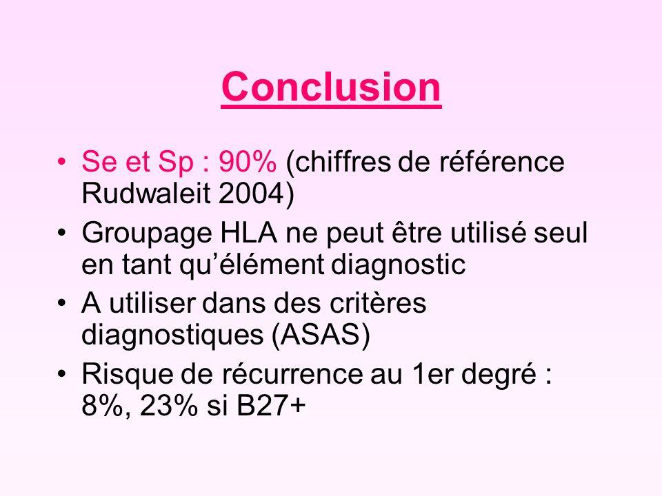 Conclusion Se et Sp : 90% (chiffres de référence Rudwaleit 2004)