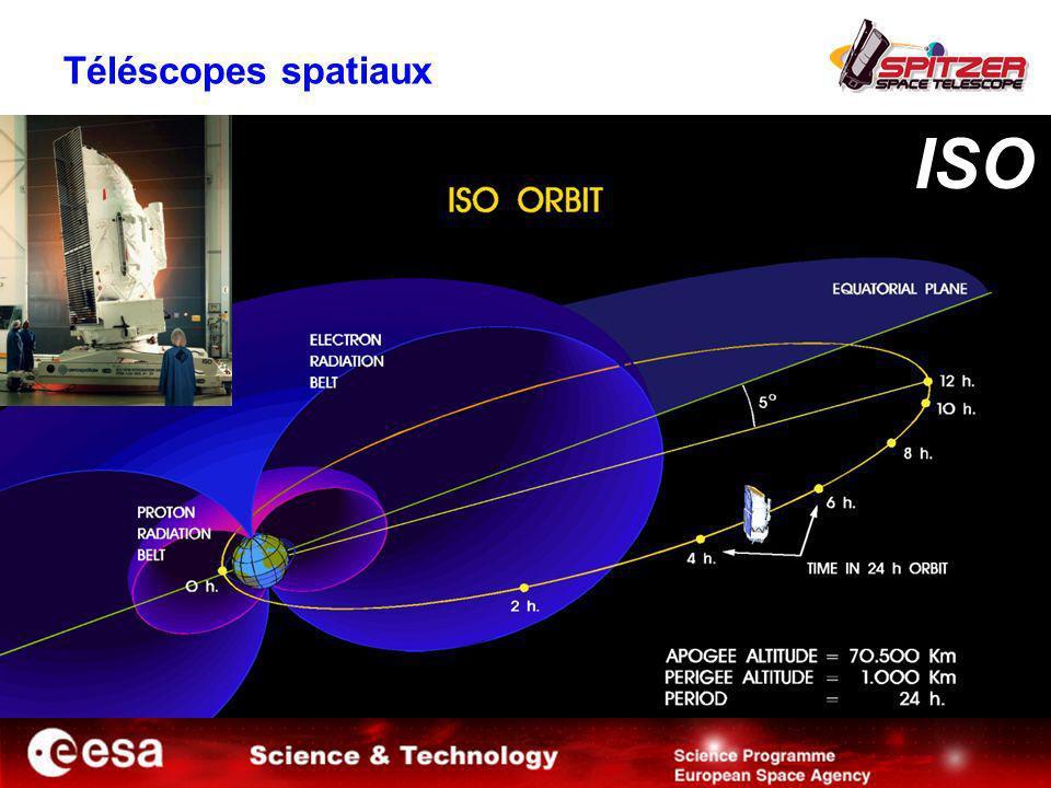 ISO Téléscopes spatiaux