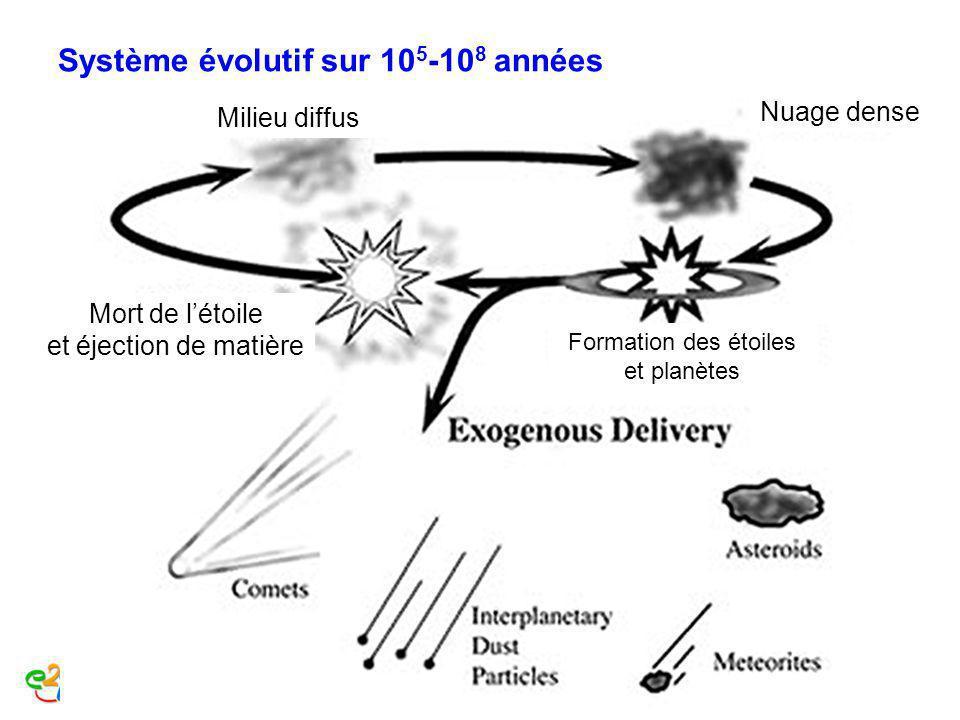 Système évolutif sur 105-108 années
