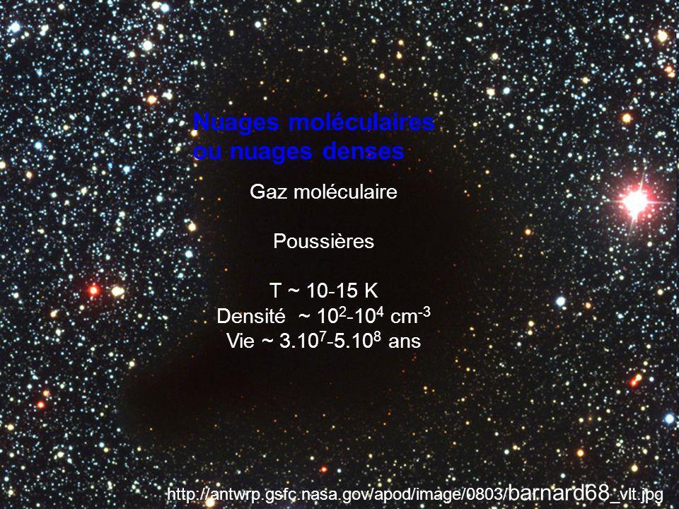 Nuages moléculaires ou nuages denses