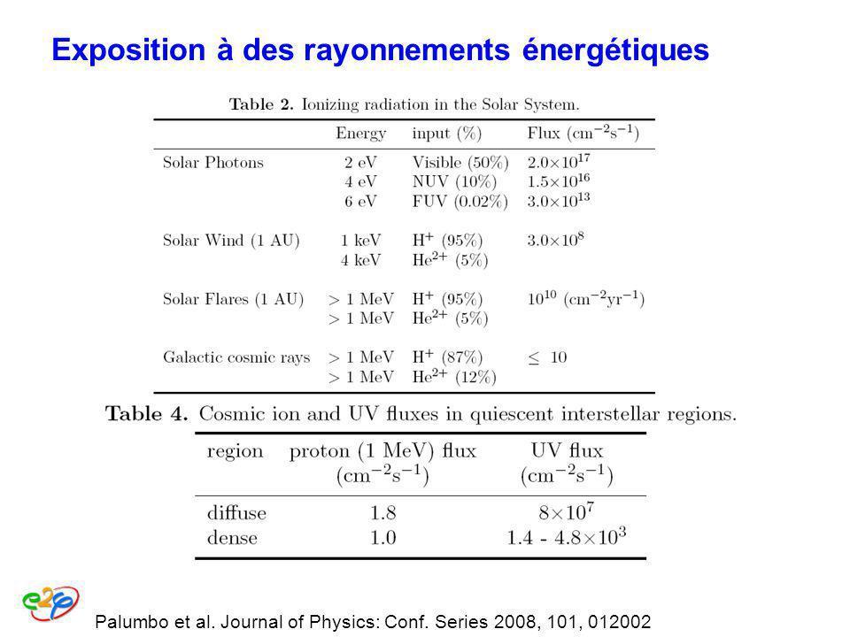 Exposition à des rayonnements énergétiques