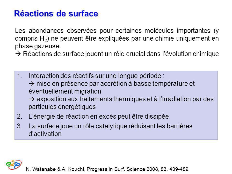 Réactions de surface