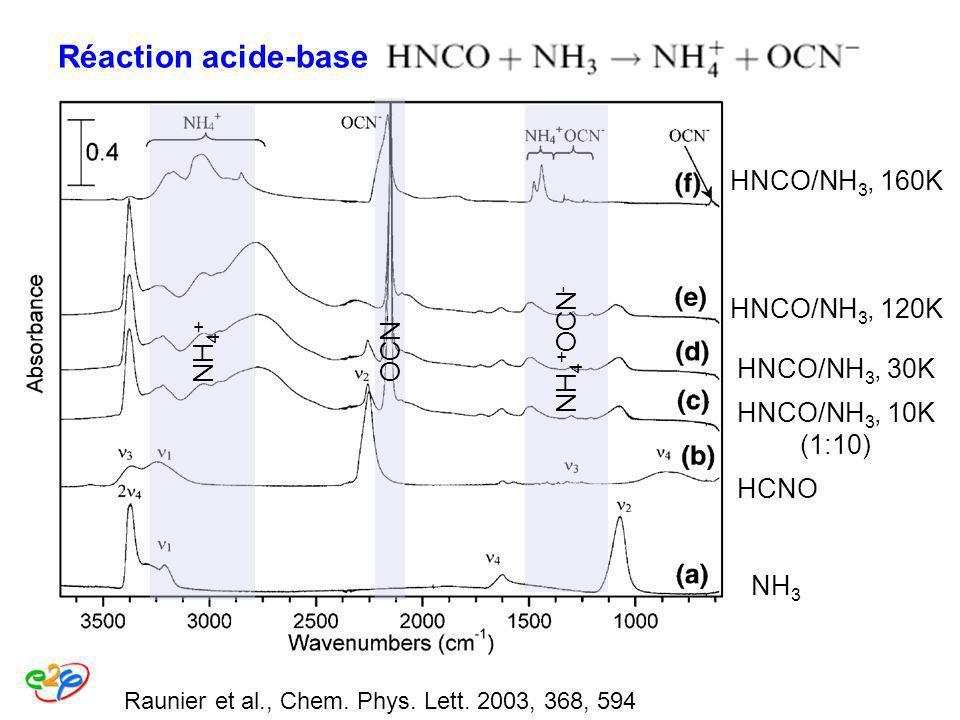 Réaction acide-base spontanée et assistée thermiqt