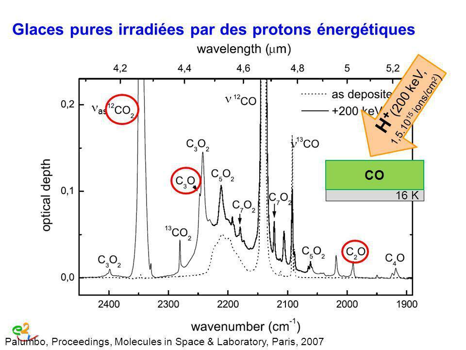 Glaces pures irradiées par des protons énergétiques