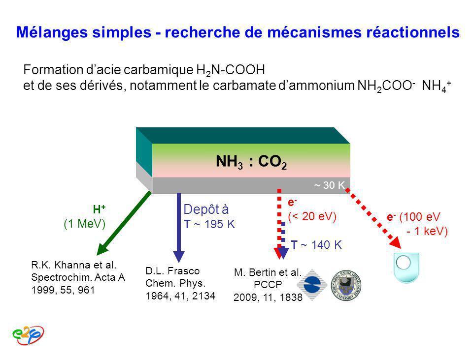 Mélanges simples - recherche de mécanismes réactionnels