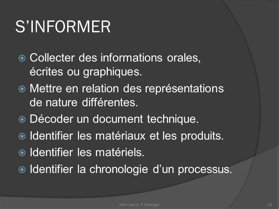 S'INFORMER Collecter des informations orales, écrites ou graphiques.