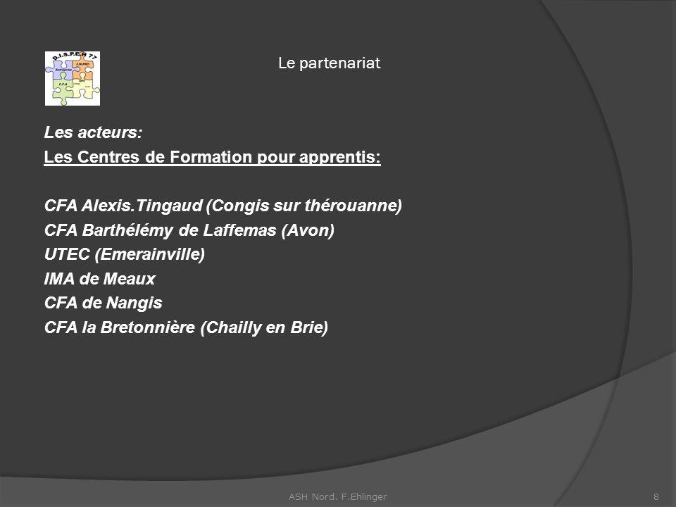 Le partenariat Les acteurs: Les Centres de Formation pour apprentis: