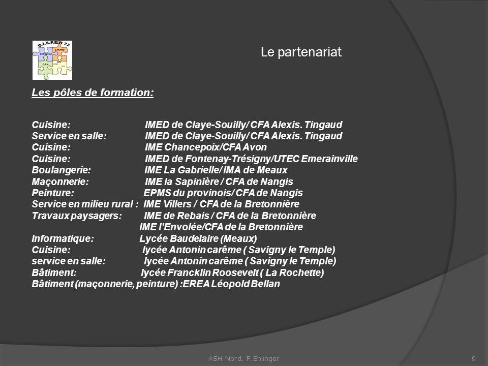 Le partenariat Les pôles de formation: