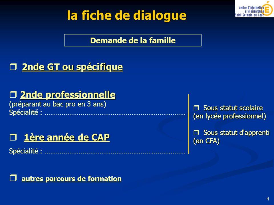 la fiche de dialogue  2nde GT ou spécifique  2nde professionnelle