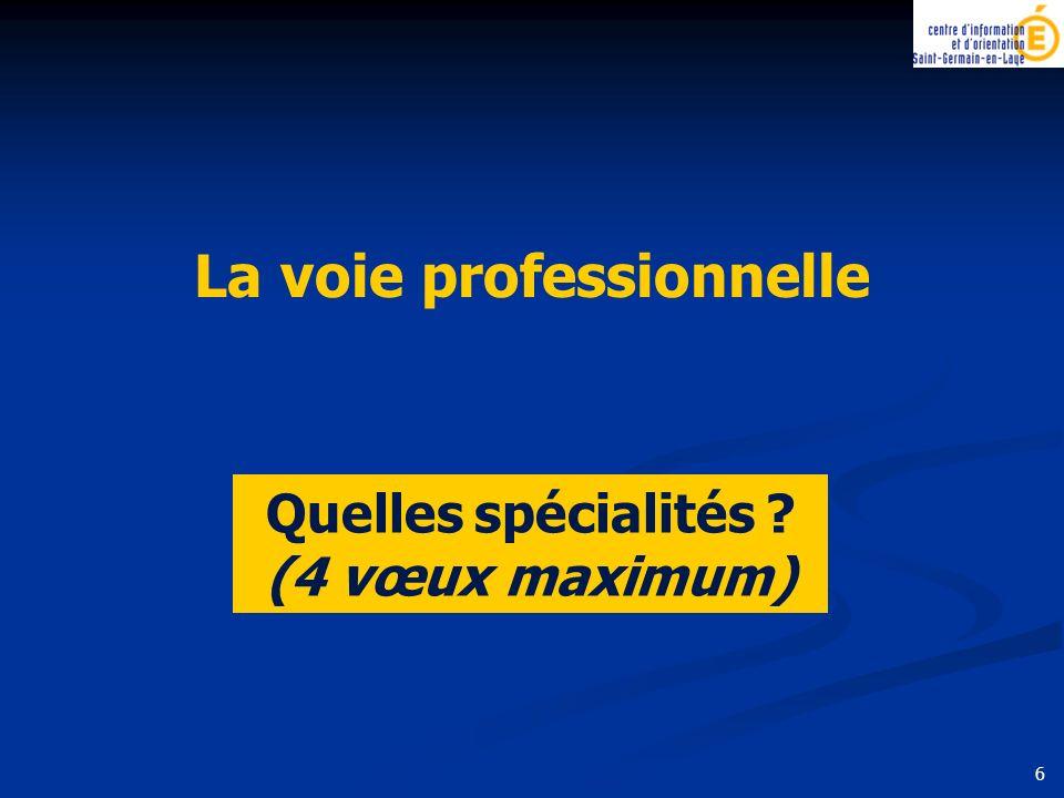 La voie professionnelle Quelles spécialités (4 vœux maximum)