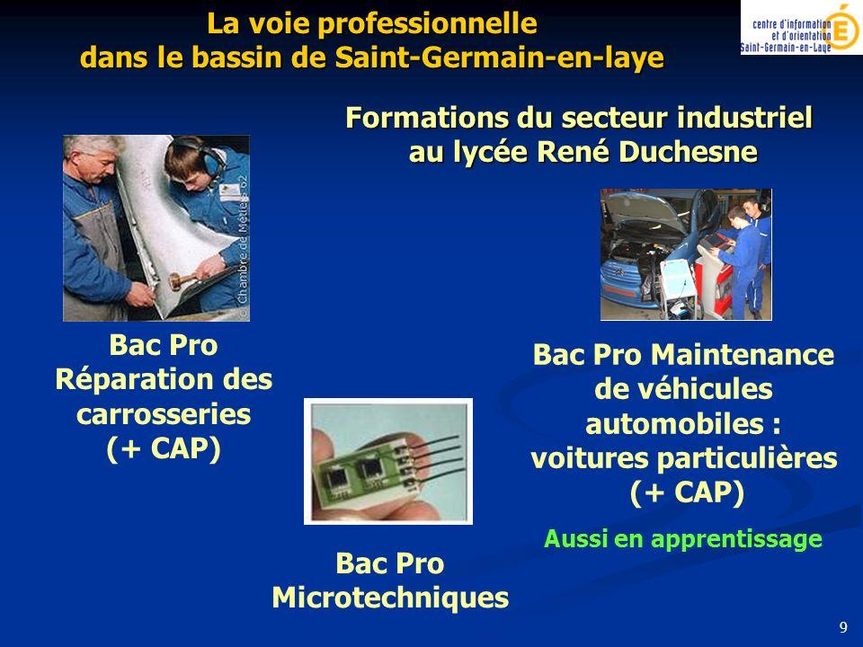 La voie professionnelle dans le bassin de Saint-Germain-en-laye