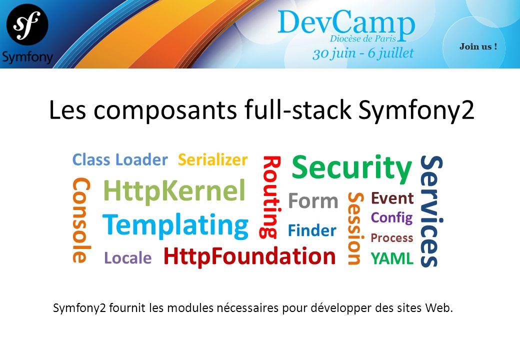 Les composants full-stack Symfony2